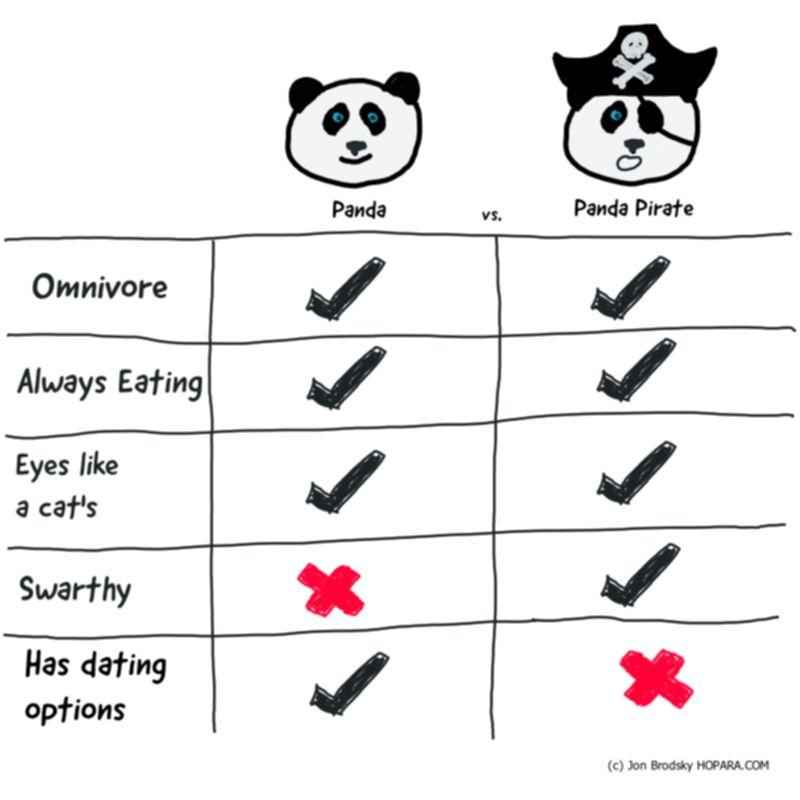 panda vs panda pirate