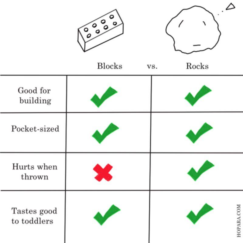 blocks vs rocks